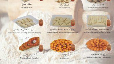 Photo of عروض مرحبا تخفيضات من الخميس 11 حتى 17 رمضان 1440- عروض العيد