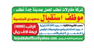Photo of عروض توظيف من تاريخ 29 يوليو 2020 – الموافق 8 ذو الحجة 1441